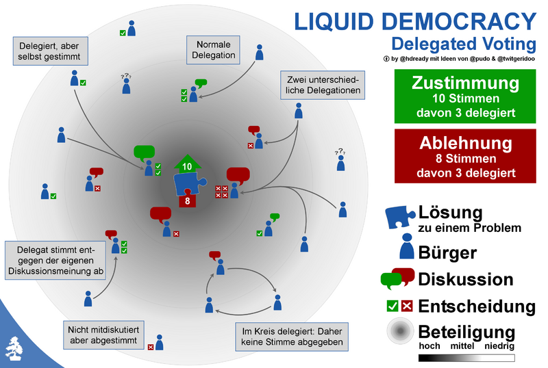 Datei:Liquid demok.PNG